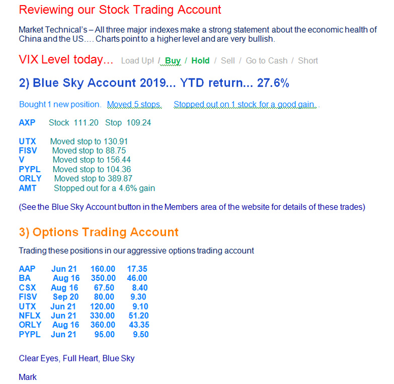 Trading Service Details presents the trading info we share with members